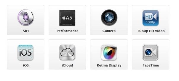 iPhone 4S Specs and Price