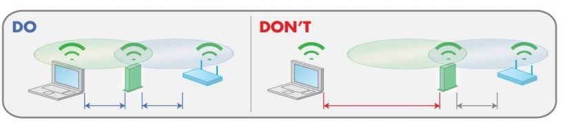 how to connect to netgear extender