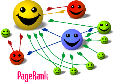 No-follow Links in Google PageRank
