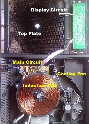 Everything You Need To Know About Induction Heaters
